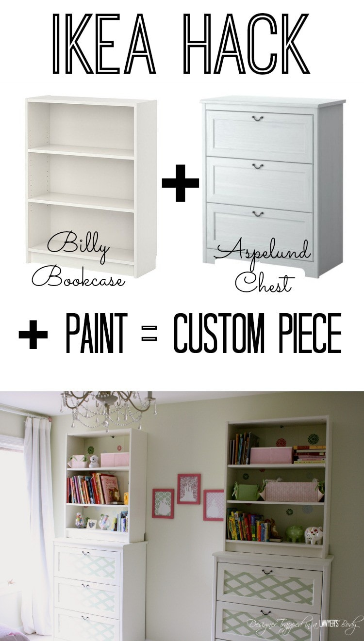 Customize Ikea Furniture Paint Transformation